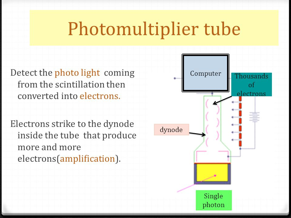 Photomultiplier tube Detect the photo light coming from the scintillation then converted into electrons. Electrons strike to the dynode inside the tub