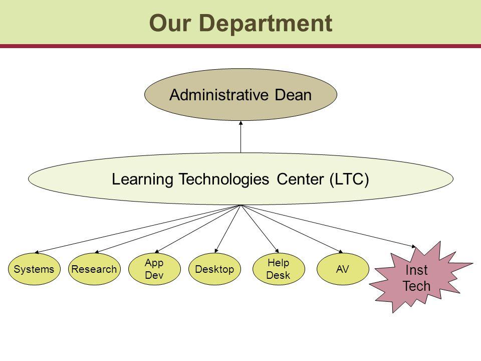 Our Department Learning Technologies Center (LTC) Administrative Dean Systems Inst Tech Research App Dev Desktop Help Desk AV