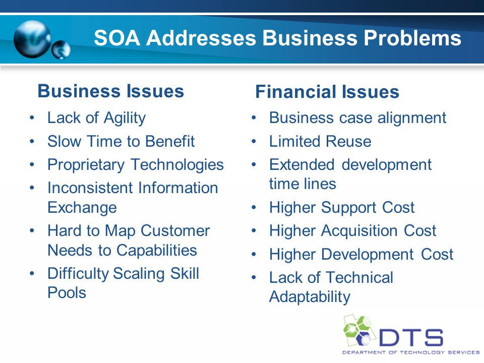 SOA Addresses Business Problems Lack of Agility Slow Time to Benefit Proprietary Technologies Inconsistent Information Exchange Hard to Map Customer Needs to Capabilities Difficulty Scaling Skill Pools Business case alignment Limited Reuse Extended development time lines Higher Support Cost Higher Acquisition Cost Higher Development Cost Lack of Technical Adaptability Business Issues Financial Issues