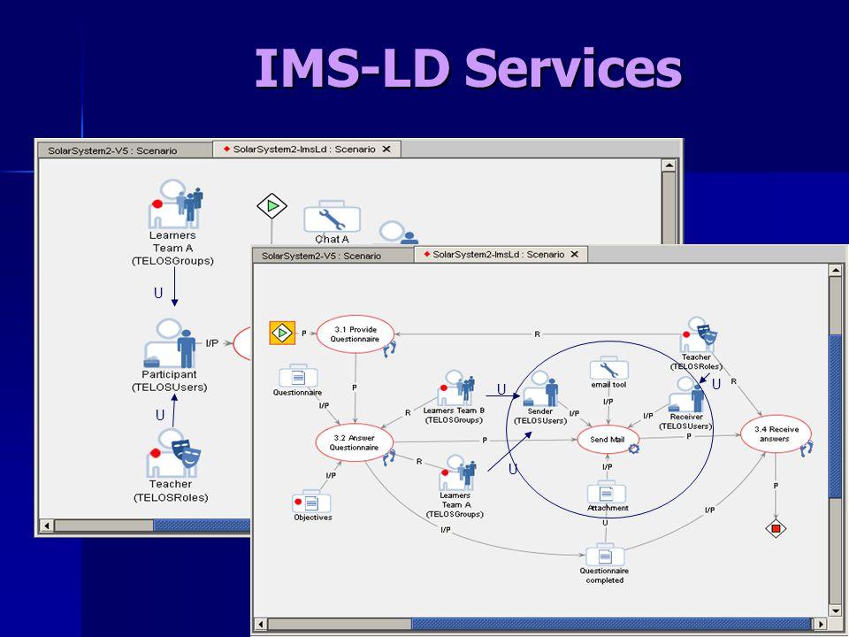IMS-LD Services U U U U U U U U