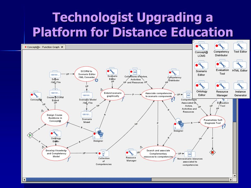 Technologist Upgrading a Platform for Distance Education