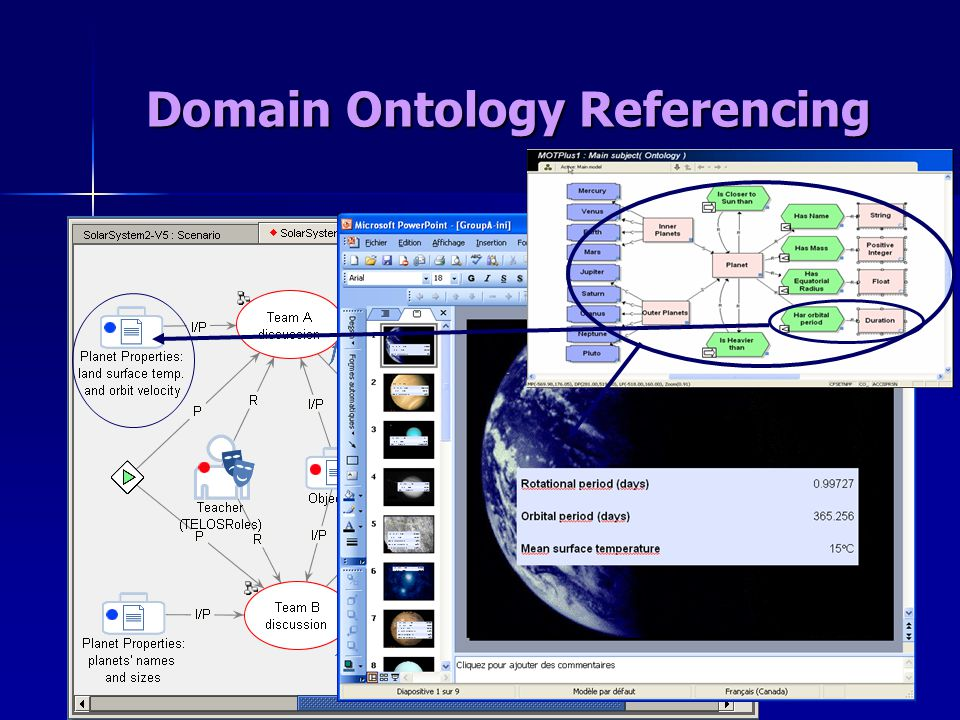 Domain Ontology Referencing
