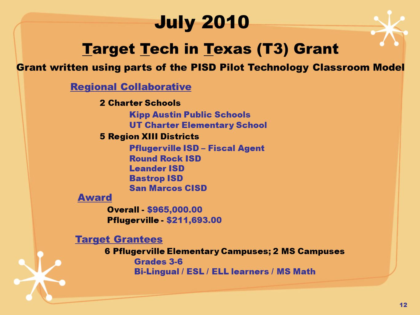 Target Tech in Texas (T3) Grant Grant written using parts of the PISD Pilot Technology Classroom Model Regional Collaborative 2 Charter Schools Kipp Austin Public Schools UT Charter Elementary School 5 Region XIII Districts Pflugerville ISD – Fiscal Agent Round Rock ISD Leander ISD Bastrop ISD San Marcos CISD July 2010 Award Overall - $965,000.00 Pflugerville - $211,693.00 Target Grantees 6 Pflugerville Elementary Campuses; 2 MS Campuses Grades 3-6 Bi-Lingual / ESL / ELL learners / MS Math 12