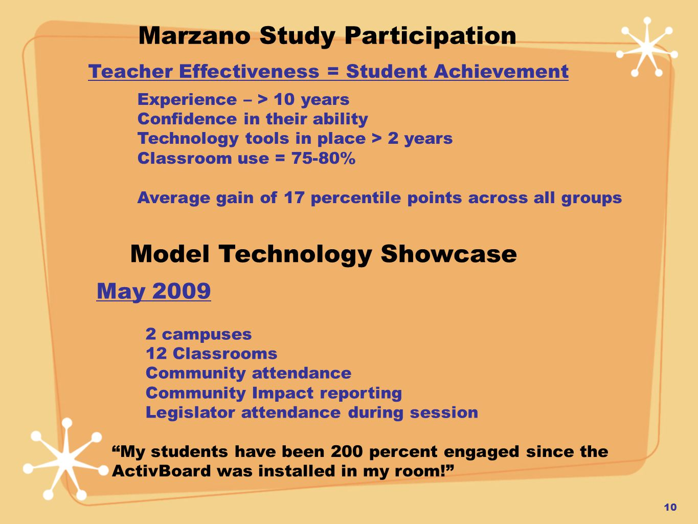 Marzano Study Participation Teacher Effectiveness = Student Achievement Experience – > 10 years Confidence in their ability Technology tools in place > 2 years Classroom use = 75-80% Average gain of 17 percentile points across all groups Model Technology Showcase May 2009 2 campuses 12 Classrooms Community attendance Community Impact reporting Legislator attendance during session My students have been 200 percent engaged since the ActivBoard was installed in my room! 10