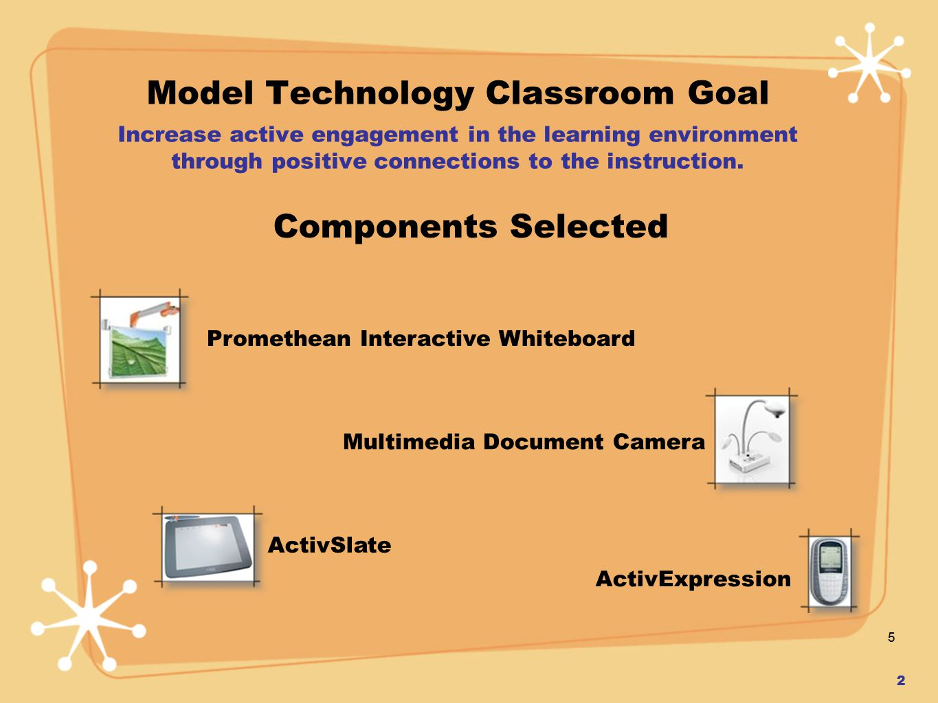 5 Model Technology Classroom Goal Increase active engagement in the learning environment through positive connections to the instruction.