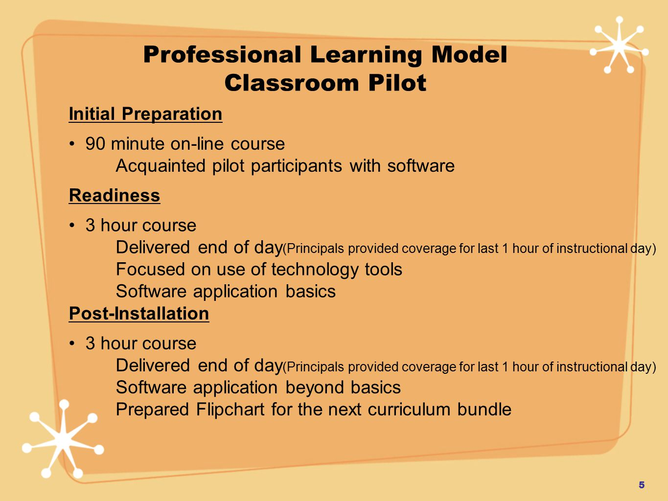 Monthly Cohorts Professional Learning Model Tandem leadership support by: Curriculum Coordinator -Content Expert Instructional Technologist -Skill/Integration Expert Focus On-going collaborative learning and sharing Created flipcharts connected to curriculum Repository = 900+ Formed by grade level or subject area I really didn't think that meeting together was necessary, but now I look forward to working within my Cohort.