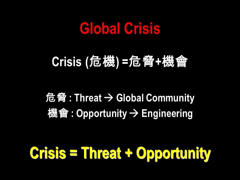 Global Crisis Crisis ( 危機 ) = 危脅 + 機會 危脅 : Threat  Global Community 機會 : Opportunity  Engineering Crisis = Threat + Opportunity