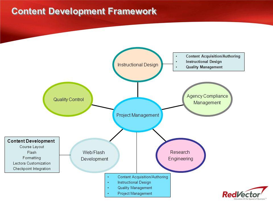Content Development Framework Quality Control Web/Flash Development Research Engineering Agency Compliance Management Instructional Design Project Man