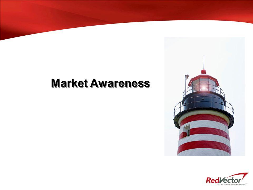 Market Awareness