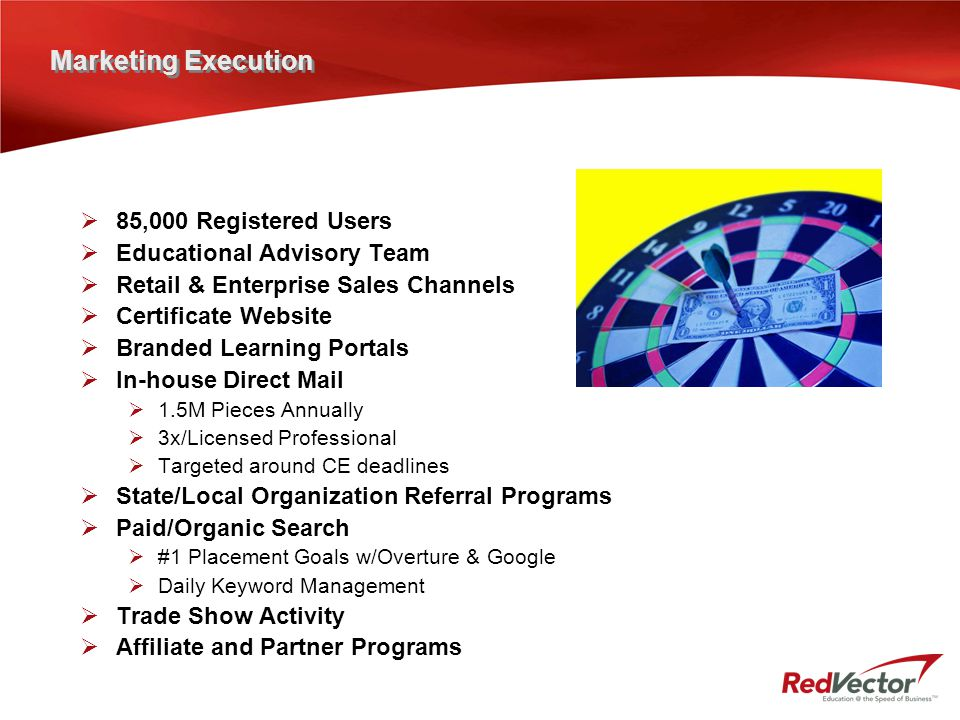 Marketing Execution  85,000 Registered Users  Educational Advisory Team  Retail & Enterprise Sales Channels  Certificate Website  Branded Learning Portals  In-house Direct Mail  1.5M Pieces Annually  3x/Licensed Professional  Targeted around CE deadlines  State/Local Organization Referral Programs  Paid/Organic Search  #1 Placement Goals w/Overture & Google  Daily Keyword Management  Trade Show Activity  Affiliate and Partner Programs
