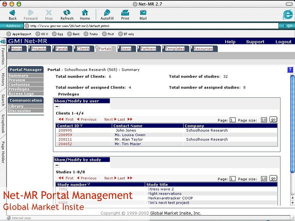 Net-MR Portal Management Global Market Insite