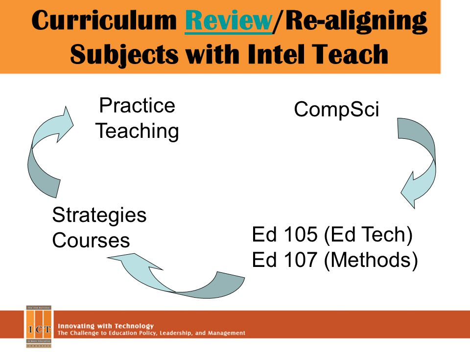 WITH REGARD TO FACULTY TRAINING TRAINING ON BASIC ICT FIRST BY PIECEMEAL FULL-SCALE FULL-SCALE TRAINING ON THE INTEL TEACH PRE-SERVICE CURRICULUM