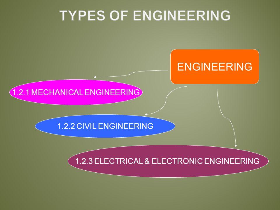 ENGINEERING 1.2.1 MECHANICAL ENGINEERING 1.2.2 CIVIL ENGINEERING 1.2.3 ELECTRICAL & ELECTRONIC ENGINEERING