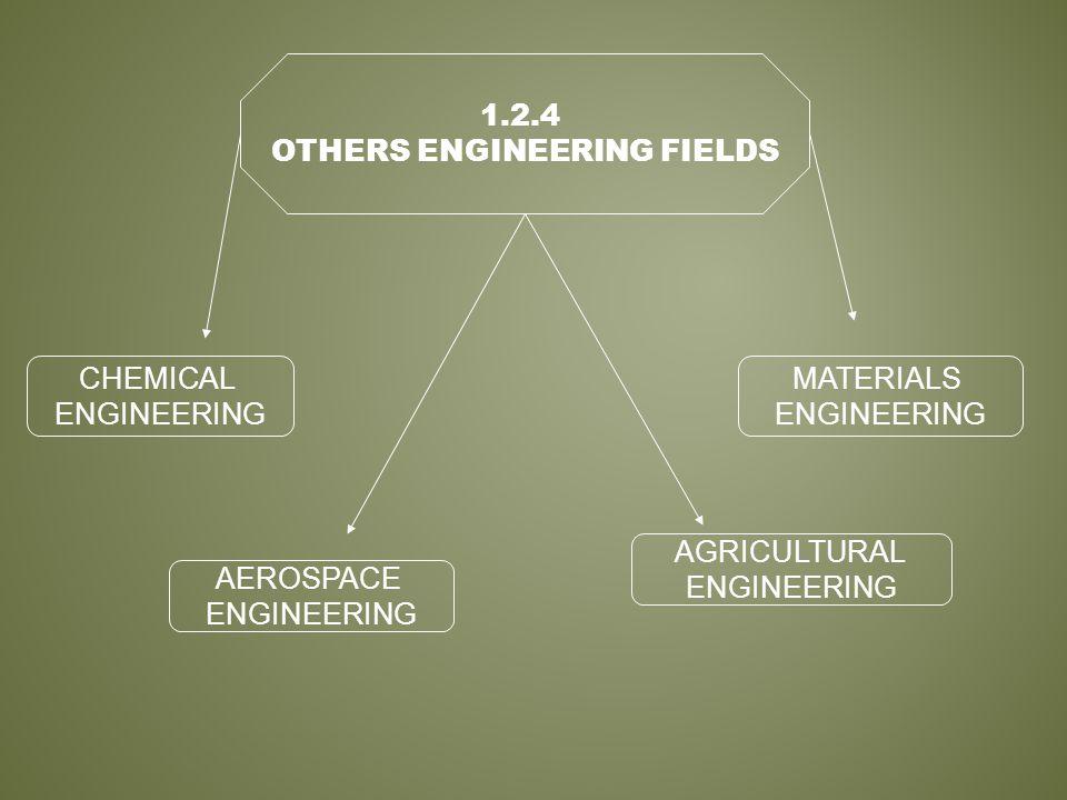 1.2.4 OTHERS ENGINEERING FIELDS CHEMICAL ENGINEERING AEROSPACE ENGINEERING AGRICULTURAL ENGINEERING MATERIALS ENGINEERING
