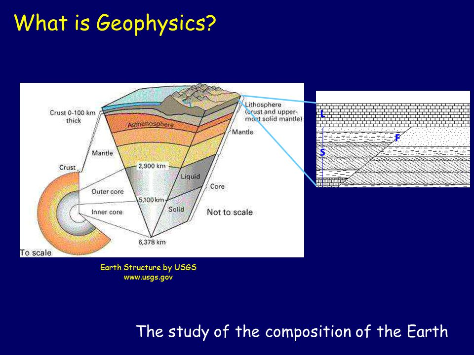 The study of the composition of the Earth What is Geophysics Earth Structure by USGS www.usgs.gov