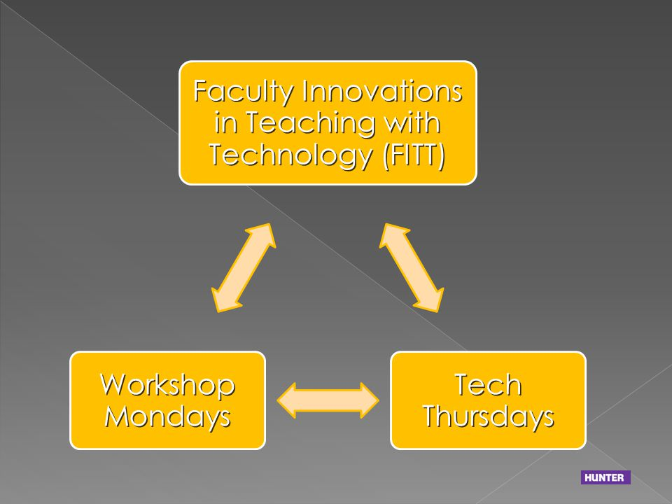 Faculty Innovations in Teaching with Technology (FITT) Tech Thursdays Workshop Mondays