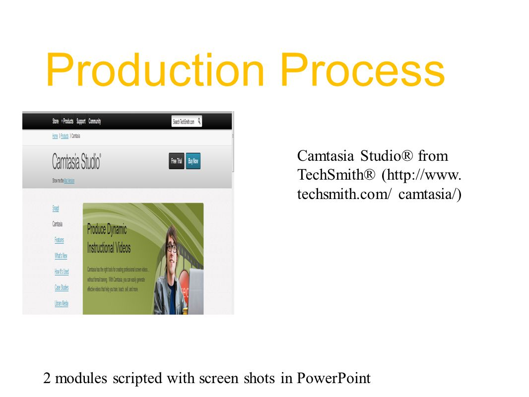 Production Process 2 modules scripted with screen shots in PowerPoint Camtasia Studio® from TechSmith® (http://www.
