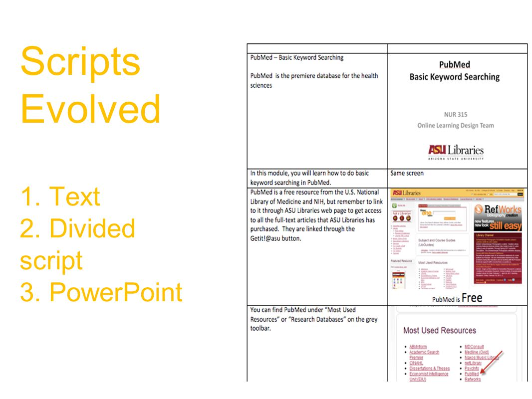 Scripts Evolved 1. Text 2. Divided script 3. PowerPoint