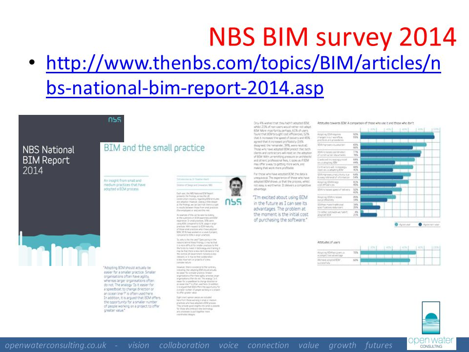 openwaterconsulting.co.uk - vision collaboration voice connection value growth futures NBS BIM survey 2014 http://www.thenbs.com/topics/BIM/articles/n bs-national-bim-report-2014.asp http://www.thenbs.com/topics/BIM/articles/n bs-national-bim-report-2014.asp