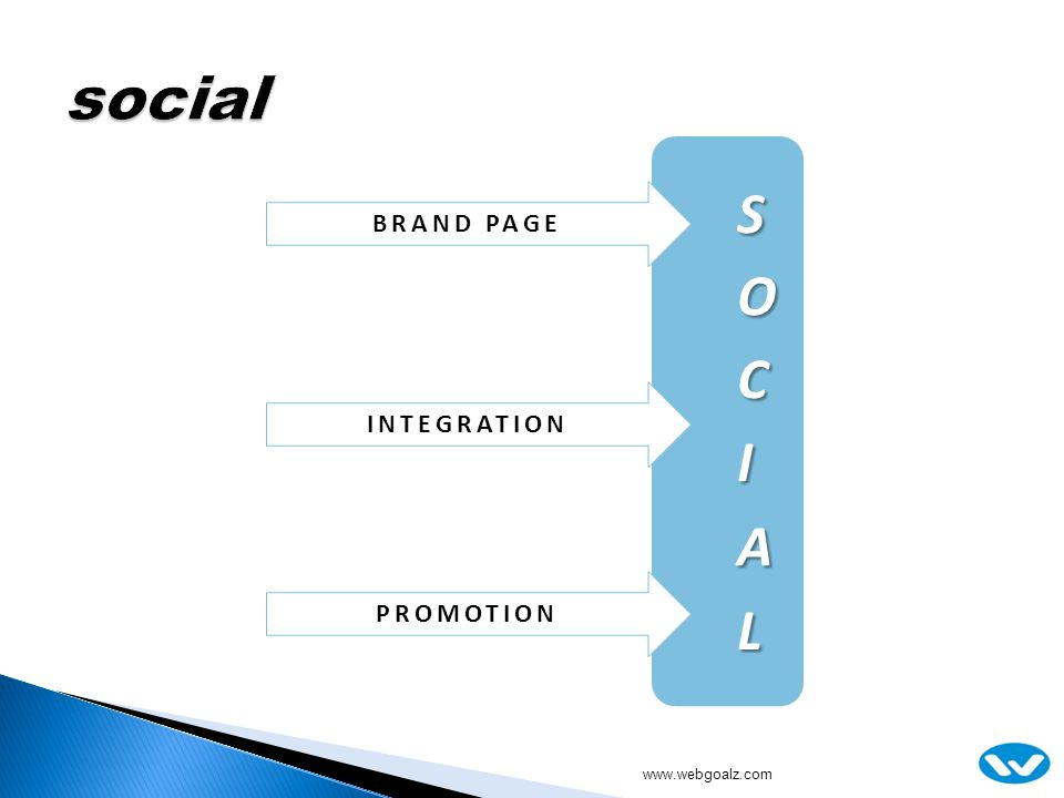 www.webgoalz.com BRAND PAGE INTEGRATION PROMOTION
