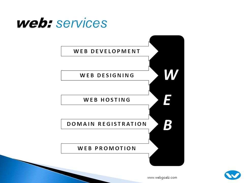 www.webgoalz.com WEB DEVELOPMENT WEB DESIGNING WEB PROMOTION DOMAIN REGISTRATION WEB HOSTING
