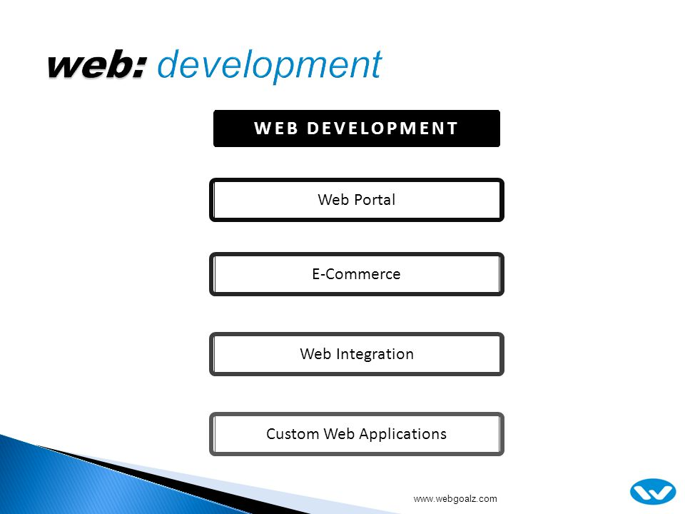 WEB DEVELOPMENT Web PortalE-CommerceWeb IntegrationCustom Web Applications www.webgoalz.com