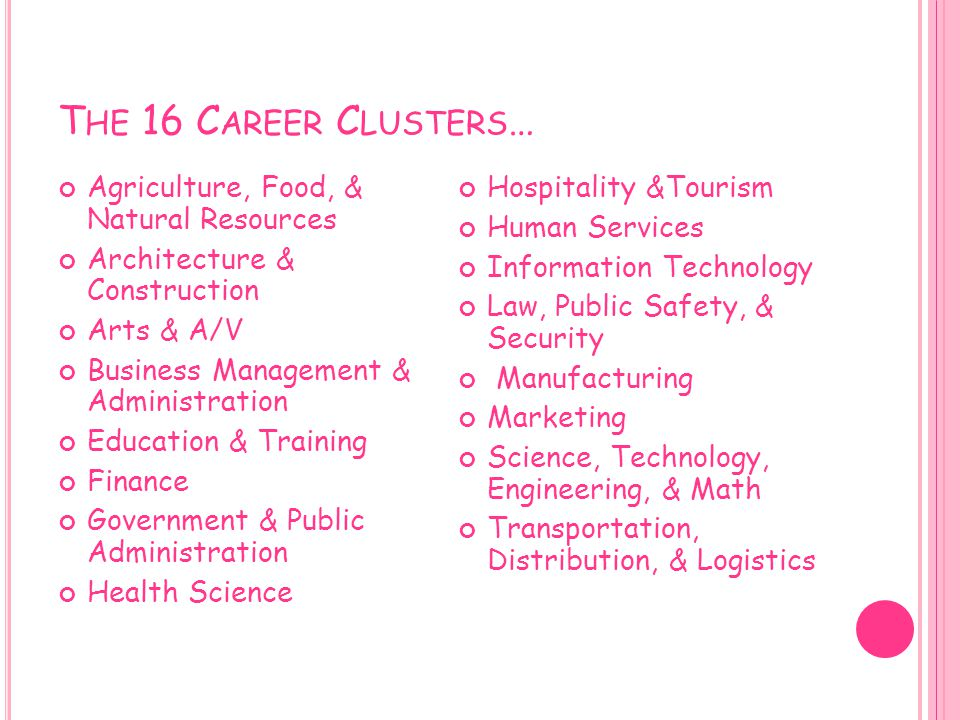 T HE 16 C AREER C LUSTERS … Agriculture, Food, & Natural Resources Architecture & Construction Arts & A/V Business Management & Administration Educati