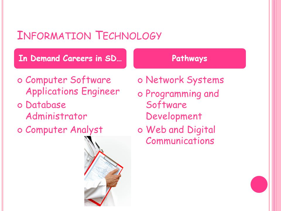 I NFORMATION T ECHNOLOGY Computer Software Applications Engineer Database Administrator Computer Analyst Network Systems Programming and Software Deve