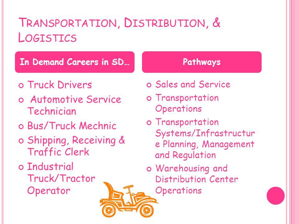 T RANSPORTATION, D ISTRIBUTION, & L OGISTICS Truck Drivers Automotive Service Technician Bus/Truck Mechnic Shipping, Receiving & Traffic Clerk Industr