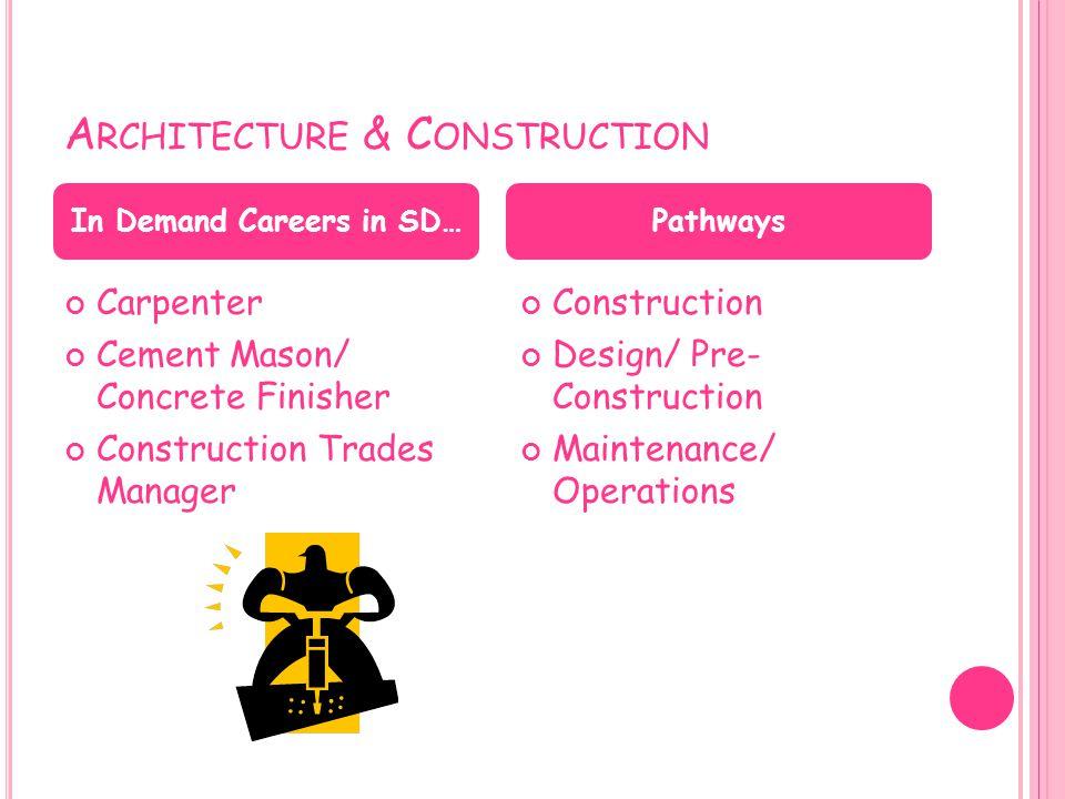 A RCHITECTURE & C ONSTRUCTION Carpenter Cement Mason/ Concrete Finisher Construction Trades Manager Construction Design/ Pre- Construction Maintenance