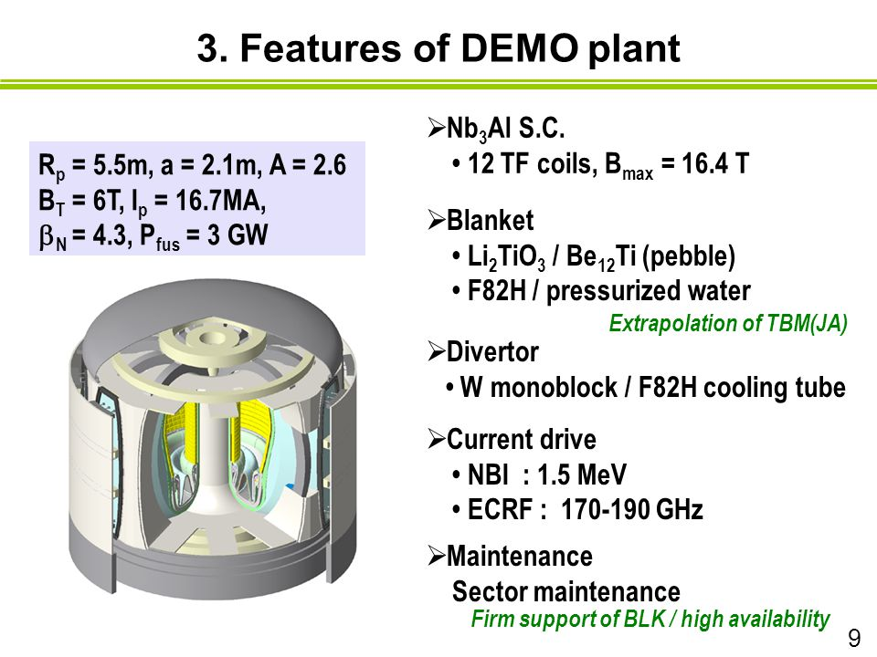 3. Features of DEMO plant  Nb 3 Al S.C.