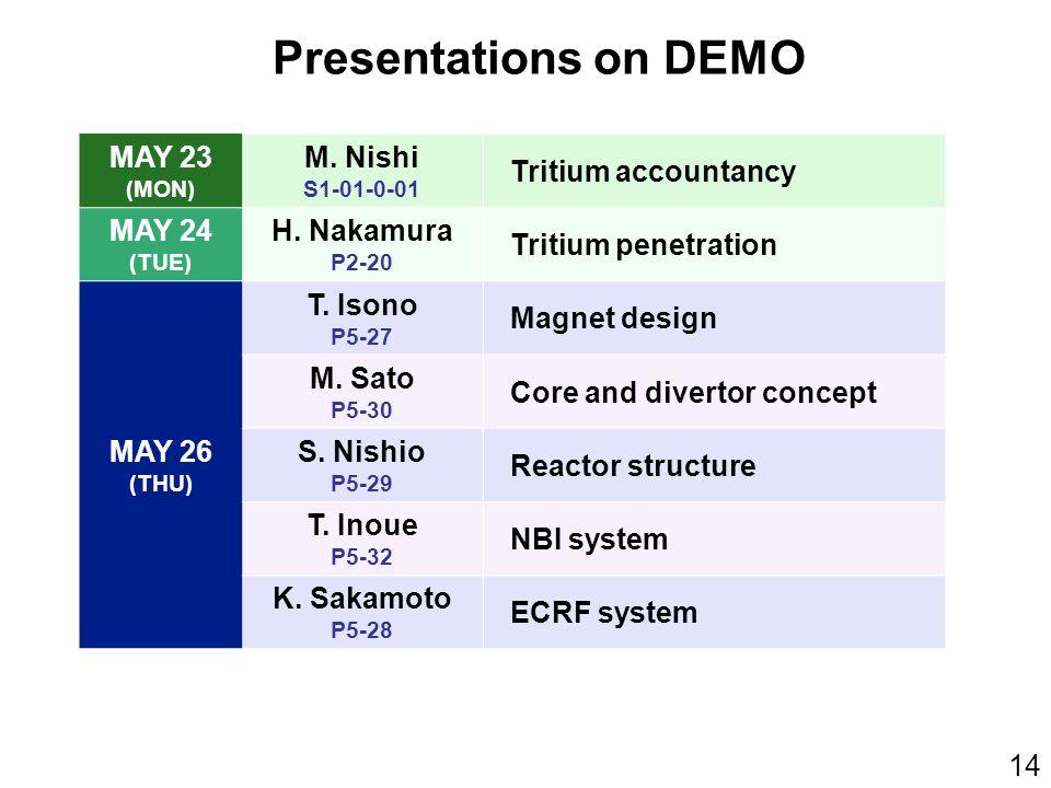 Presentations on DEMO MAY 23 (MON) M. Nishi S1-01-0-01 Tritium accountancy MAY 24 (TUE) H.