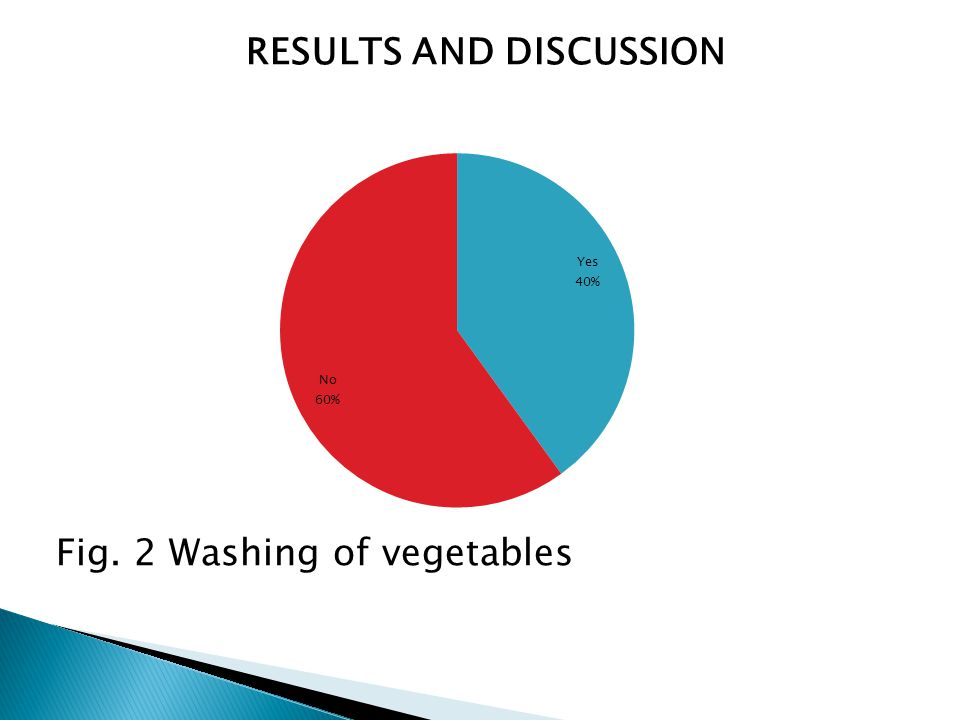 RESULTS AND DISCUSSION Fig. 2 Washing of vegetables