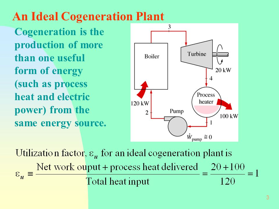 3 Cogeneration is the production of more than one useful form of energy (such as process heat and electric power) from the same energy source.