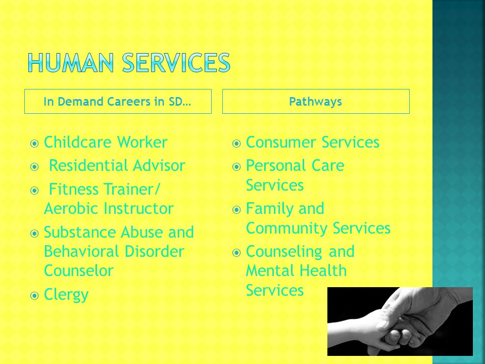 In Demand Careers in SD…Pathways  Childcare Worker  Residential Advisor  Fitness Trainer/ Aerobic Instructor  Substance Abuse and Behavioral Disorder Counselor  Clergy  Consumer Services  Personal Care Services  Family and Community Services  Counseling and Mental Health Services