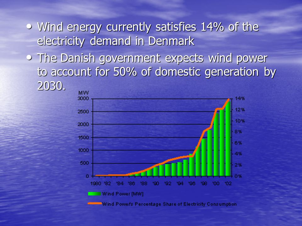 The increasing number of offshore wind farms: Why go offshore.