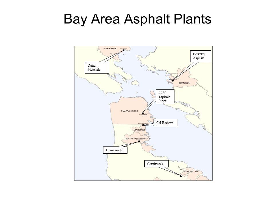 CCSF Asphalt Plant Cal Rock++ Graniterock Dutra Materials Berkeley Asphalt Bay Area Asphalt Plants