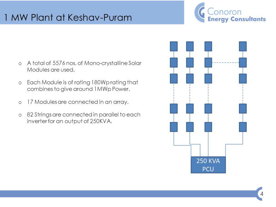 4 1 MW Plant at Keshav-Puram o A total of 5576 nos.