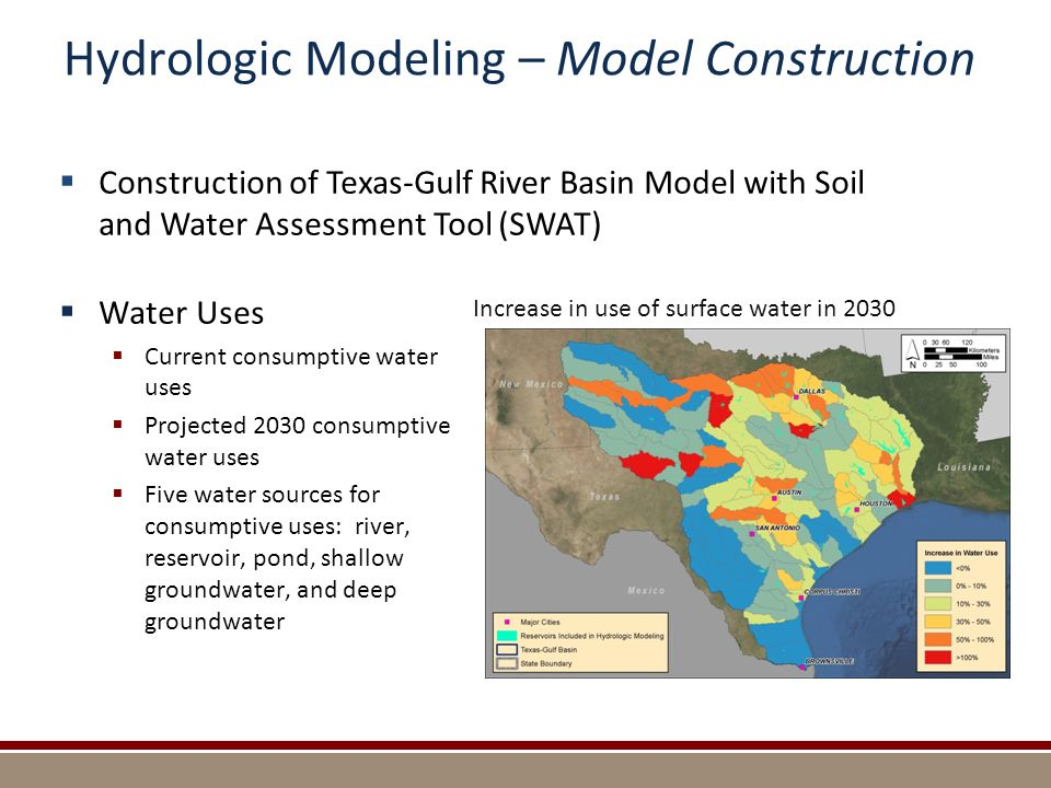 Hydrologic Modeling – Model Construction  Water Uses  Current consumptive water uses  Projected 2030 consumptive water uses  Five water sources for consumptive uses: river, reservoir, pond, shallow groundwater, and deep groundwater  Construction of Texas-Gulf River Basin Model with Soil and Water Assessment Tool (SWAT) Increase in use of surface water in 2030