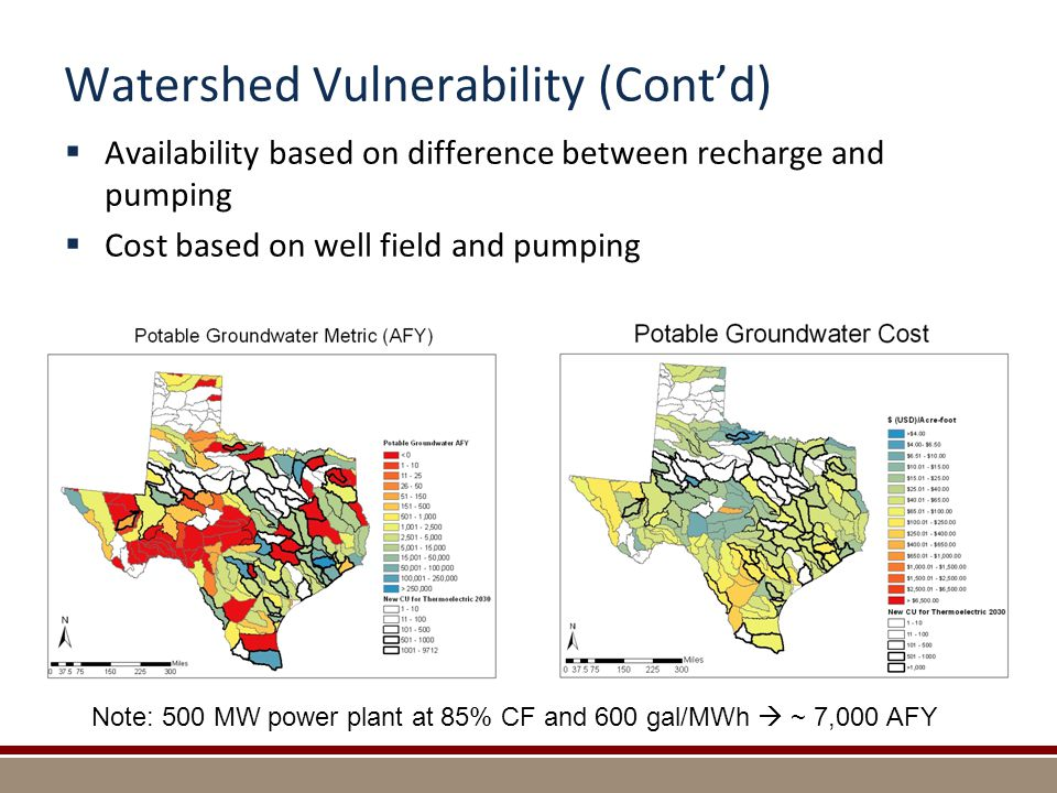 Watershed Vulnerability (Cont'd)  Availability based on difference between recharge and pumping  Cost based on well field and pumping Note: 500 MW power plant at 85% CF and 600 gal/MWh  ~ 7,000 AFY