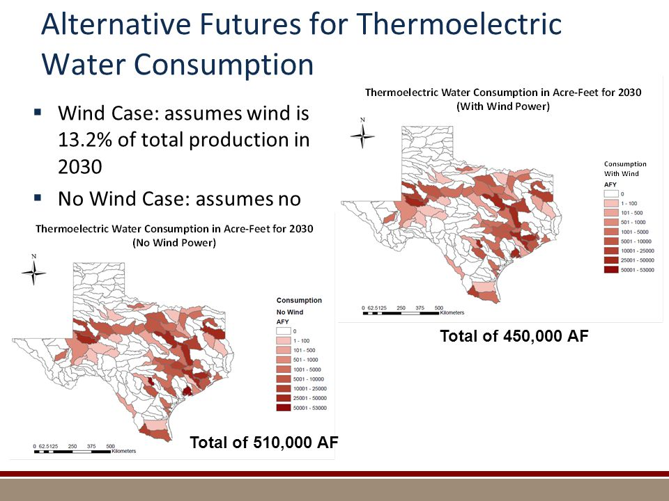 Alternative Futures for Thermoelectric Water Consumption  Wind Case: assumes wind is 13.2% of total production in 2030  No Wind Case: assumes no new wind and decommission of all existing wind.