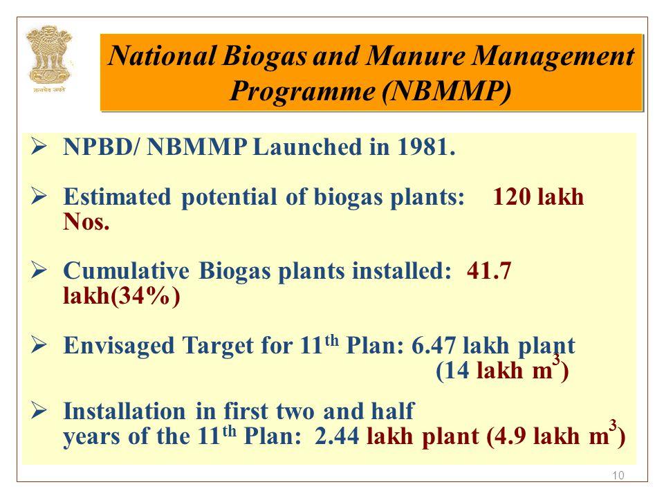 10  NPBD/ NBMMP Launched in 1981.  Estimated potential of biogas plants: 120 lakh Nos.  Cumulative Biogas plants installed: 41.7 lakh(34%)  Envisa