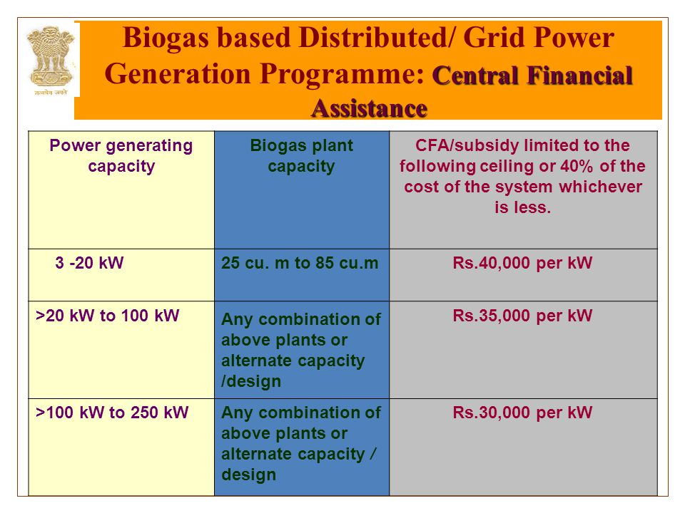 4/27/201513 Central Financial Assistance Biogas based Distributed/ Grid Power Generation Programme: Central Financial Assistance Power generating capa
