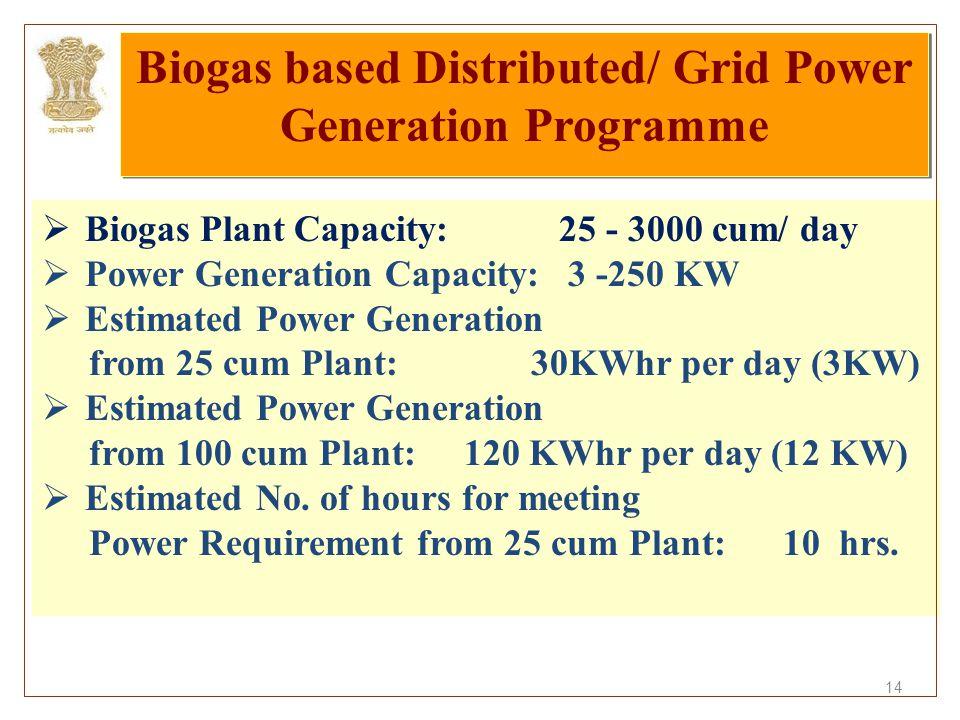 14  Biogas Plant Capacity: 25 - 3000 cum/ day  Power Generation Capacity: 3 -250 KW  Estimated Power Generation from 25 cum Plant: 30KWhr per day (