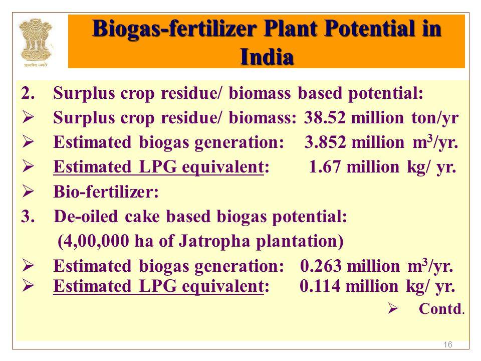16 Biogas-fertilizer Plant Potential in India 2.Surplus crop residue/ biomass based potential:  Surplus crop residue/ biomass: 38.52 million ton/yr 