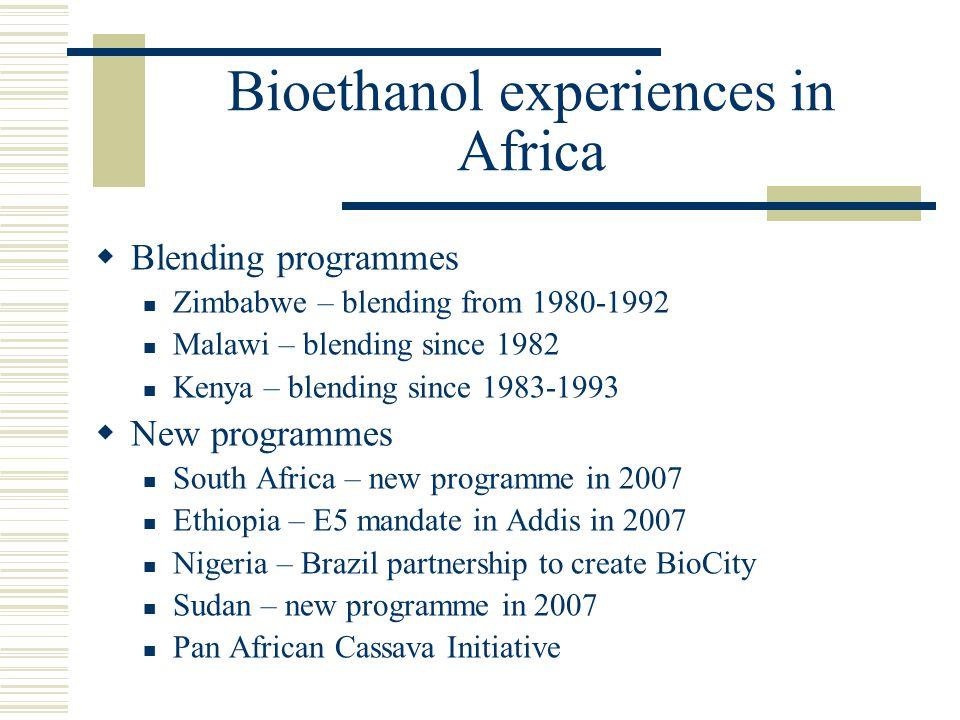 Bioethanol experiences in Africa  Blending programmes Zimbabwe – blending from 1980-1992 Malawi – blending since 1982 Kenya – blending since 1983-199