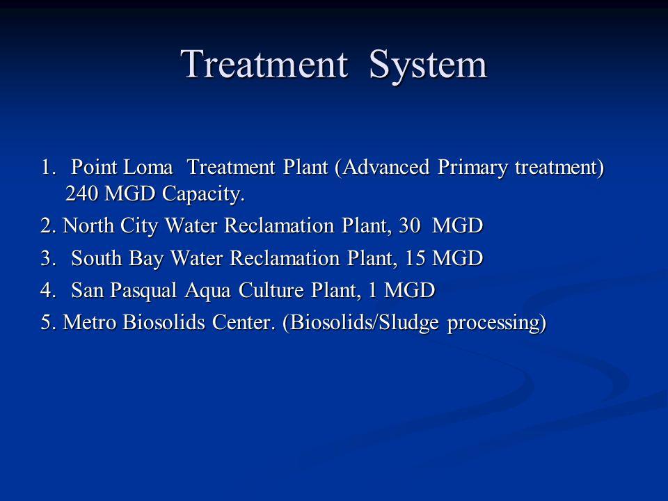 Treatment System 1. Point Loma Treatment Plant (Advanced Primary treatment) 240 MGD Capacity.