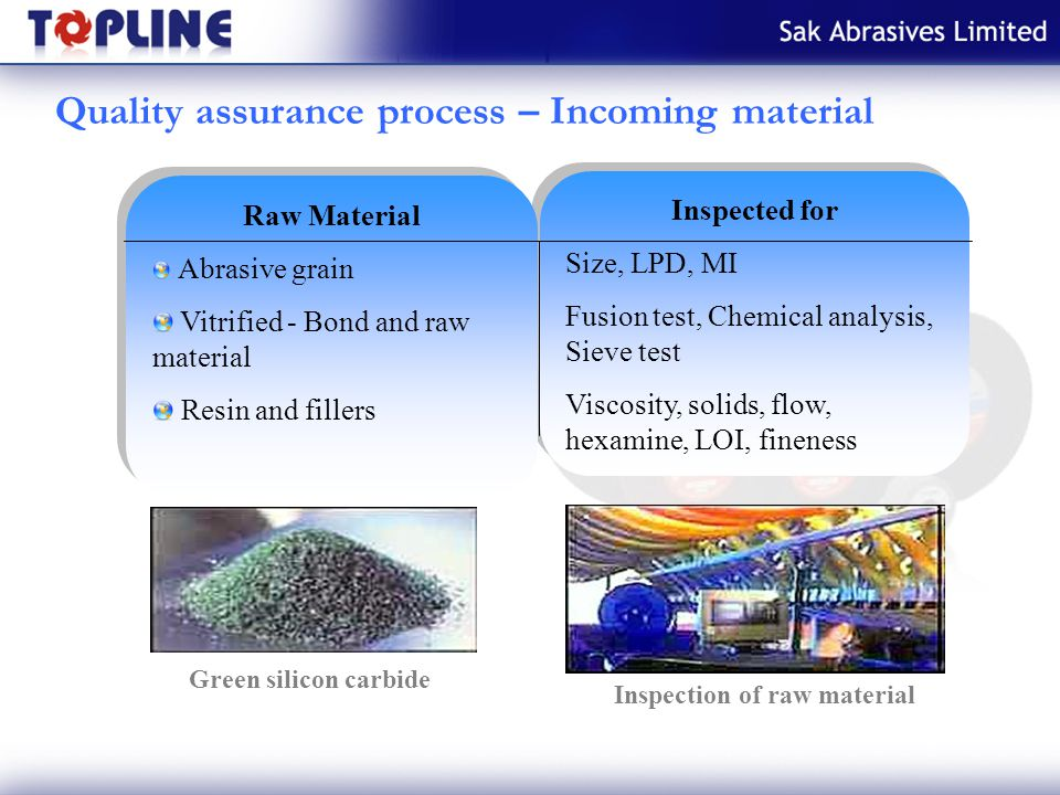 Quality assurance process – Incoming material Inspected for Size, LPD, MI Fusion test, Chemical analysis, Sieve test Viscosity, solids, flow, hexamine, LOI, fineness Inspected for Size, LPD, MI Fusion test, Chemical analysis, Sieve test Viscosity, solids, flow, hexamine, LOI, fineness Raw Material Abrasive grain Vitrified - Bond and raw material Resin and fillers Raw Material Abrasive grain Vitrified - Bond and raw material Resin and fillers Green silicon carbide Inspection of raw material