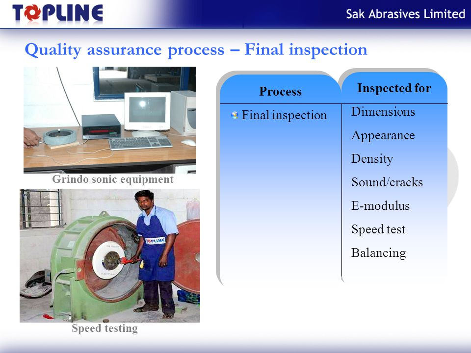 Quality assurance process – Final inspection Inspected for Dimensions Appearance Density Sound/cracks E-modulus Speed test Balancing Inspected for Dimensions Appearance Density Sound/cracks E-modulus Speed test Balancing Process Final inspection Process Final inspection Grindo sonic equipment Speed testing