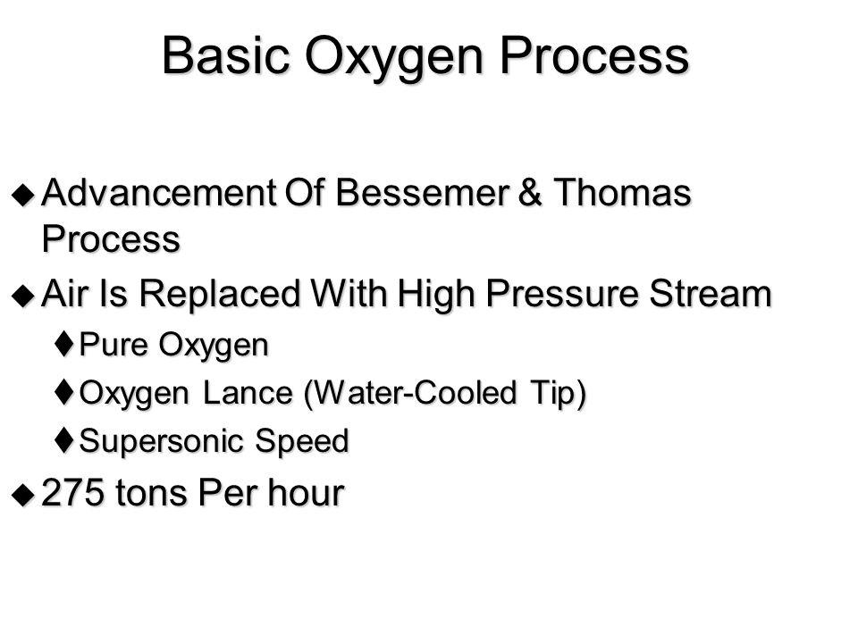 Siemens Process  C.W.